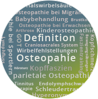 Osteopathie-Hamburg_definition-osteopathie-2